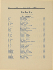 Page 270, 1909 Edition, Dartmouth College - Aegis Yearbook (Hanover, NH) online yearbook collection
