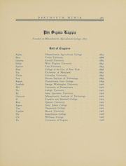 Page 275, 1909 Edition, Dartmouth College - Aegis Yearbook (Hanover, NH) online yearbook collection