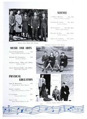 Page 17, 1942 Edition, High Point University - Zenith Yearbook (High Point, NC) online yearbook collection