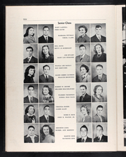 Page 14, 1948 Edition, Lees Summit High School - Reflector Yearbook (Lees Summit, MO) online yearbook collection