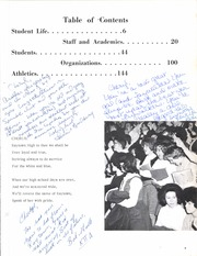 Page 7, 1964 Edition, Raytown High School - Ramizzou Yearbook (Raytown, MO) online yearbook collection