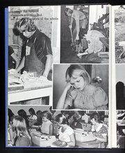 Page 12, 1976 Edition, Raytown High School - Ramizzou Yearbook (Raytown, MO) online yearbook collection