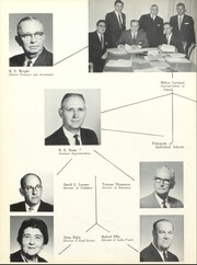 Page 10, 1963 Edition, Center High School - Yellow Jacket Yearbook (Kansas City, MO) online yearbook collection