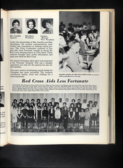 Page 65, 1964 Edition, East High School - Eastonian Yearbook (Kansas City, MO) online yearbook collection