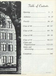 Page 7, 1988 Edition, East High School - Eastonian Yearbook (Kansas City, MO) online yearbook collection
