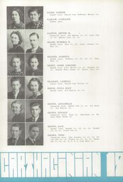 Page 18, 1939 Edition, Carthage High School - Carthaginian Yearbook (Carthage, MO) online yearbook collection