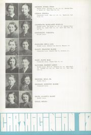 Page 22, 1939 Edition, Carthage High School - Carthaginian Yearbook (Carthage, MO) online yearbook collection