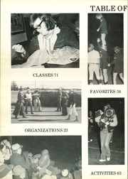 Page 6, 1974 Edition, Centralia High School - Heliostat Yearbook (Centralia, MO) online yearbook collection