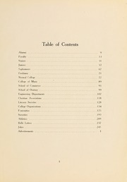 Page 13, 1912 Edition, Ohio University - Athena Yearbook (Athens, OH) online yearbook collection