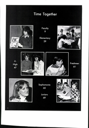 Page 10, 1977 Edition, Rock Port High School - Bluejay Yearbook (Rock Port, MO) online yearbook collection
