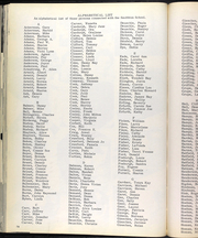 Page 82, 1963 Edition, Smithton High School - Echo Yearbook (Smithton, MO) online yearbook collection
