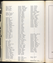 Page 84, 1963 Edition, Smithton High School - Echo Yearbook (Smithton, MO) online yearbook collection