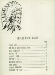 Page 8, 1954 Edition, Illmo Scott City High School - Memories Yearbook (Scott City, MO) online yearbook collection