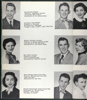 Page 16, 1953 Edition, College High School - Rhetorette Yearbook (Warrensburg, MO) online yearbook collection