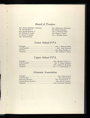 Page 13, 1959 Edition, Sunset Hill High School - Sundial Yearbook (Kansas City, MO) online yearbook collection