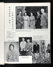 Page 17, 1974 Edition, Sunset Hill High School - Sundial Yearbook (Kansas City, MO) online yearbook collection