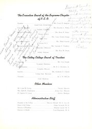 Page 7, 1945 Edition, Cottey College - Sphinx Yearbook (Nevada, MO) online yearbook collection