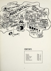 Page 9, 1955 Edition, Earlham College - Sargasso Yearbook (Richmond, IN) online yearbook collection