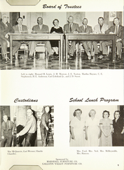 Page 13, 1956 Edition, Gallatin County High School - Gallatin Yearbook (Bozeman, MT) online yearbook collection