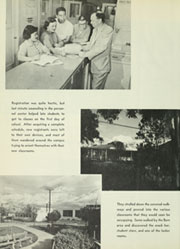 Page 8, 1955 Edition, Stockton College - El Recuerdo Yearbook (Stockton, CA) online yearbook collection