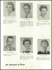 Page 15, 1956 Edition, Holy Name High School - Pacemaker Yearbook (Omaha, NE) online yearbook collection