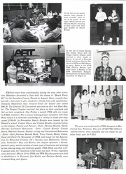 Page 17, 1987 Edition, Prague High School - Panther Yearbook (Prague, NE) online yearbook collection