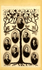 Page 16, 1904 Edition, University of Nebraska College of Law - Yearbook (Lincoln, NE) online yearbook collection