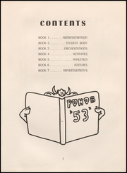 Page 9, 1953 Edition, Elko High School - Pohob Yearbook (Elko, NV) online yearbook collection