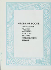 Page 12, 1933 Edition, Coe College - Acorn Yearbook (Cedar Rapids, IA) online yearbook collection