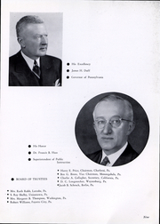 Page 10, 1947 Edition, California University of Pennsylvania - Monocal Yearbook (California, PA) online yearbook collection