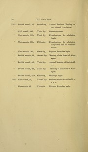 Page 14, 1884 Edition, Swarthmore College - Halcyon Yearbook (Swarthmore, PA) online yearbook collection