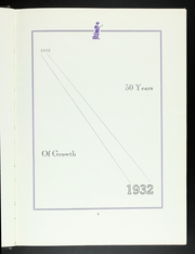 Page 13, 1932 Edition, Atlantic Union College - Minuteman Yearbook (South Lancaster, MA) online yearbook collection