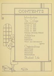Page 8, 1932 Edition, Wittenberg University - Witt Yearbook (Springfield, OH) online yearbook collection