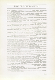 Page 11, 1942 Edition, Manasquan High School - Treasure Yearbook (Manasquan, NJ) online yearbook collection