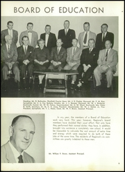Page 12, 1956 Edition, Jonathan Dayton High School - Regionalogue Yearbook (Springfield, NJ) online yearbook collection