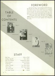Page 8, 1956 Edition, Jonathan Dayton High School - Regionalogue Yearbook (Springfield, NJ) online yearbook collection