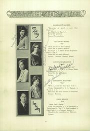 Page 16, 1929 Edition, Summit High School - Top Yearbook (Summit, NJ) online yearbook collection