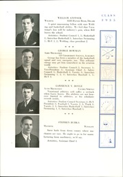 Page 14, 1935 Edition, Camden County Vocational School - Vocationalist Yearbook (Pennsauken, NJ) online yearbook collection