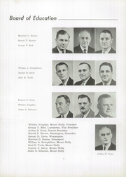 Page 8, 1942 Edition, Mount Holly High School - Red Oak Yearbook (Mount Holly, NJ) online yearbook collection