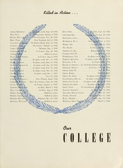 Page 13, 1945 Edition, North Georgia College - Cyclops Yearbook (Dahlonega, GA) online yearbook collection