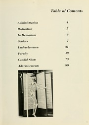 Page 7, 1973 Edition, West Virginia University School of Medicine - Pylon Yearbook (Morgantown, WV) online yearbook collection