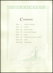 Page 10, 1931 Edition, Stuyvesant High School - Indicator Yearbook (New York, NY) online yearbook collection