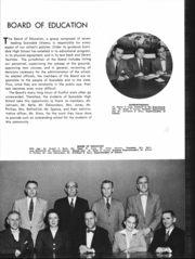 Page 16, 1955 Edition, Scarsdale High School - Bandersnatch Yearbook (Scarsdale, NY) online yearbook collection