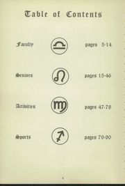 Page 8, 1949 Edition, Franklin High School - Key Yearbook (Rochester, NY) online yearbook collection