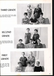Page 15, 1968 Edition, Akron Central School - Akronite Yearbook (Akron, NY) online yearbook collection