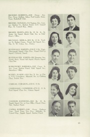 Page 17, 1953 Edition, Abraham Lincoln High School - Landmark Yearbook (Brooklyn, NY) online yearbook collection