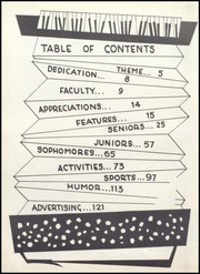 Page 8, 1958 Edition, Rome Free Academy - De O Wain Sta Yearbook (Rome, NY) online yearbook collection