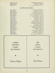 Page 141, 1954 Edition, Philadelphia College of Osteopathic Medicine - Synapsis Yearbook (Philadelphia, PA) online yearbook collection