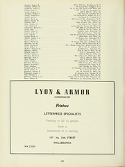 Page 142, 1954 Edition, Philadelphia College of Osteopathic Medicine - Synapsis Yearbook (Philadelphia, PA) online yearbook collection