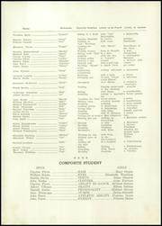 Page 12, 1939 Edition, Central Islip High School - Yearbook (Central Islip, NY) online yearbook collection